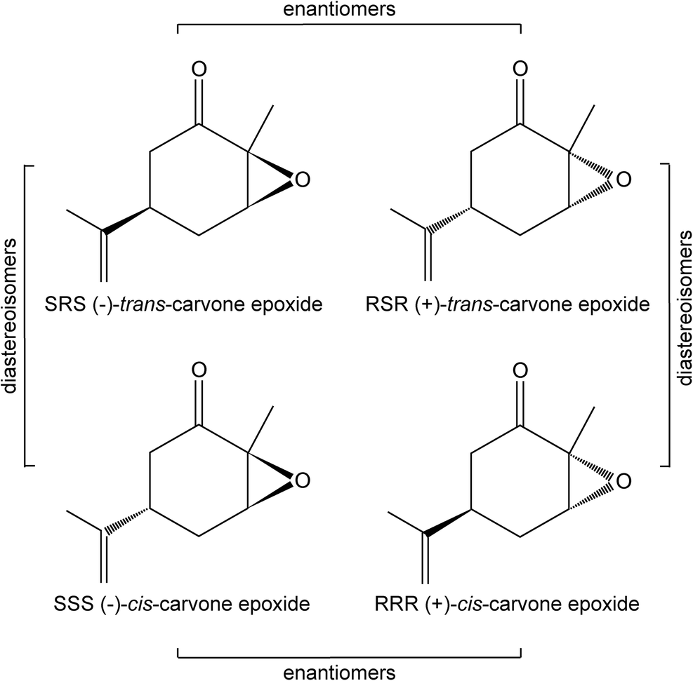 Subtle Chemical Variations with Strong Ecological