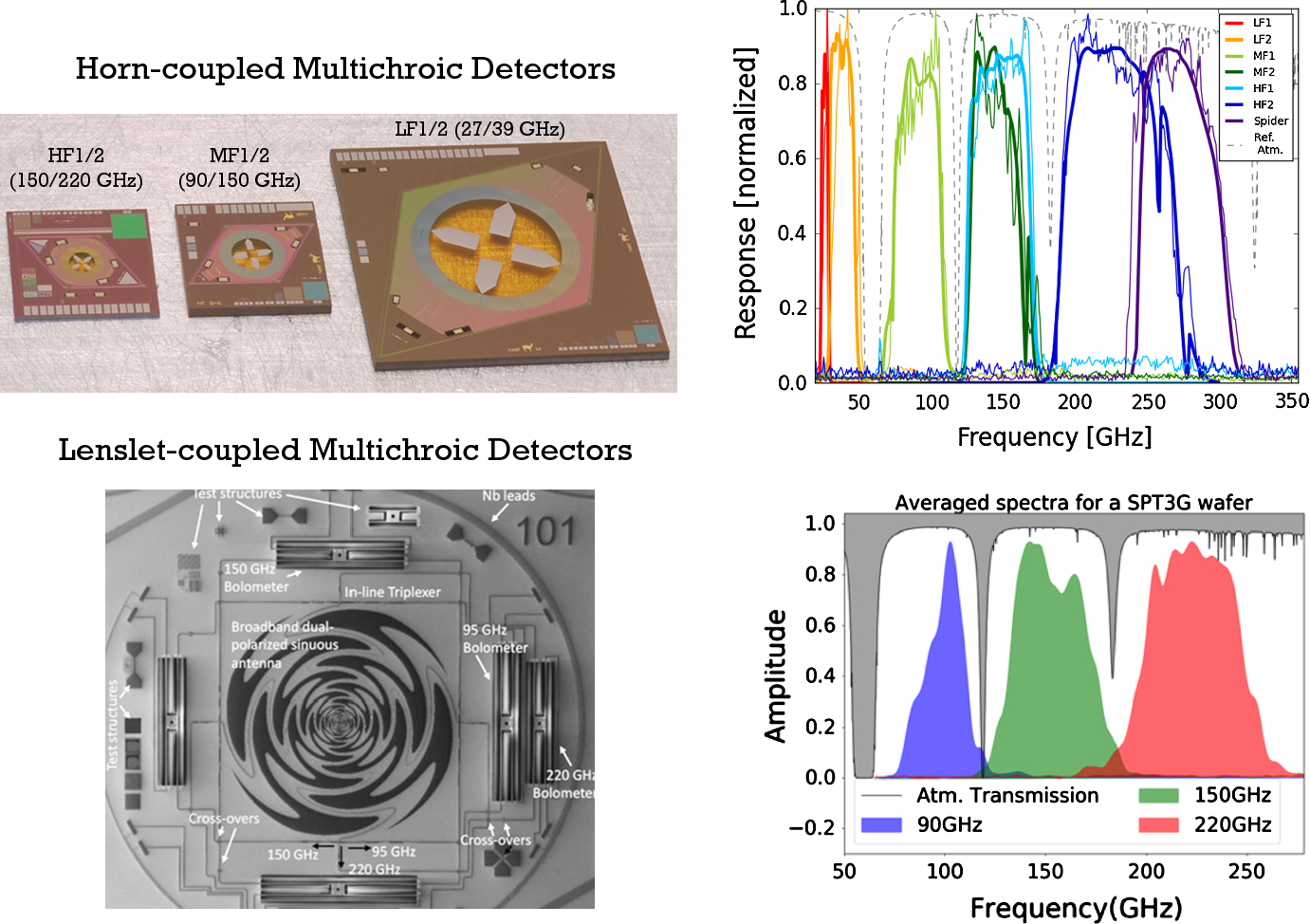 Low Temperature Detectors For Cmb Imaging Arrays Springerlink A On Shot Circuit Ideals Open Image In New Window