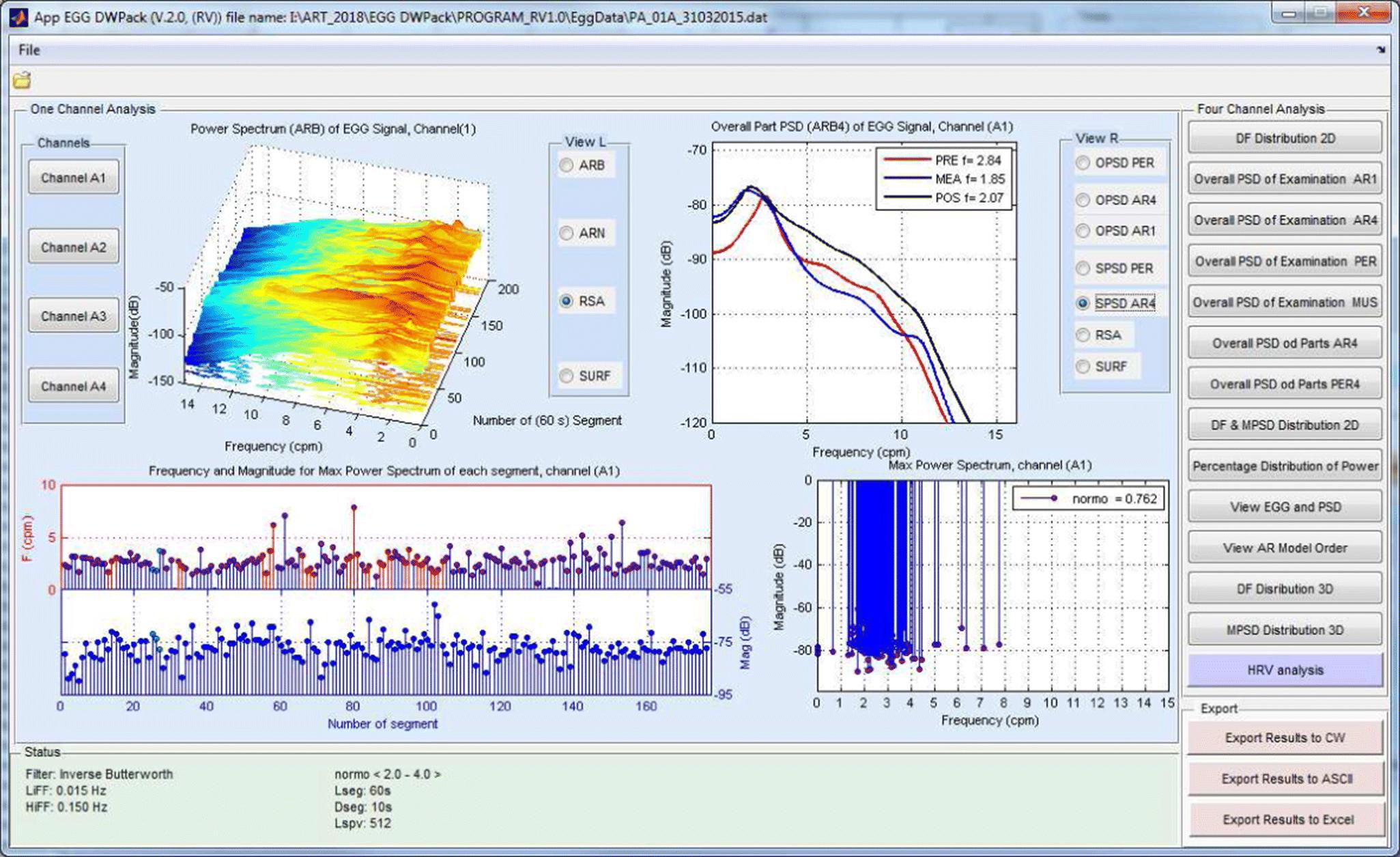 EGG DWPack: System for Multi-Channel Electrogastrographic