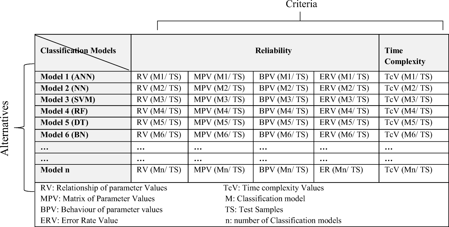 Systematic Review of an Automated Multiclass Detection and