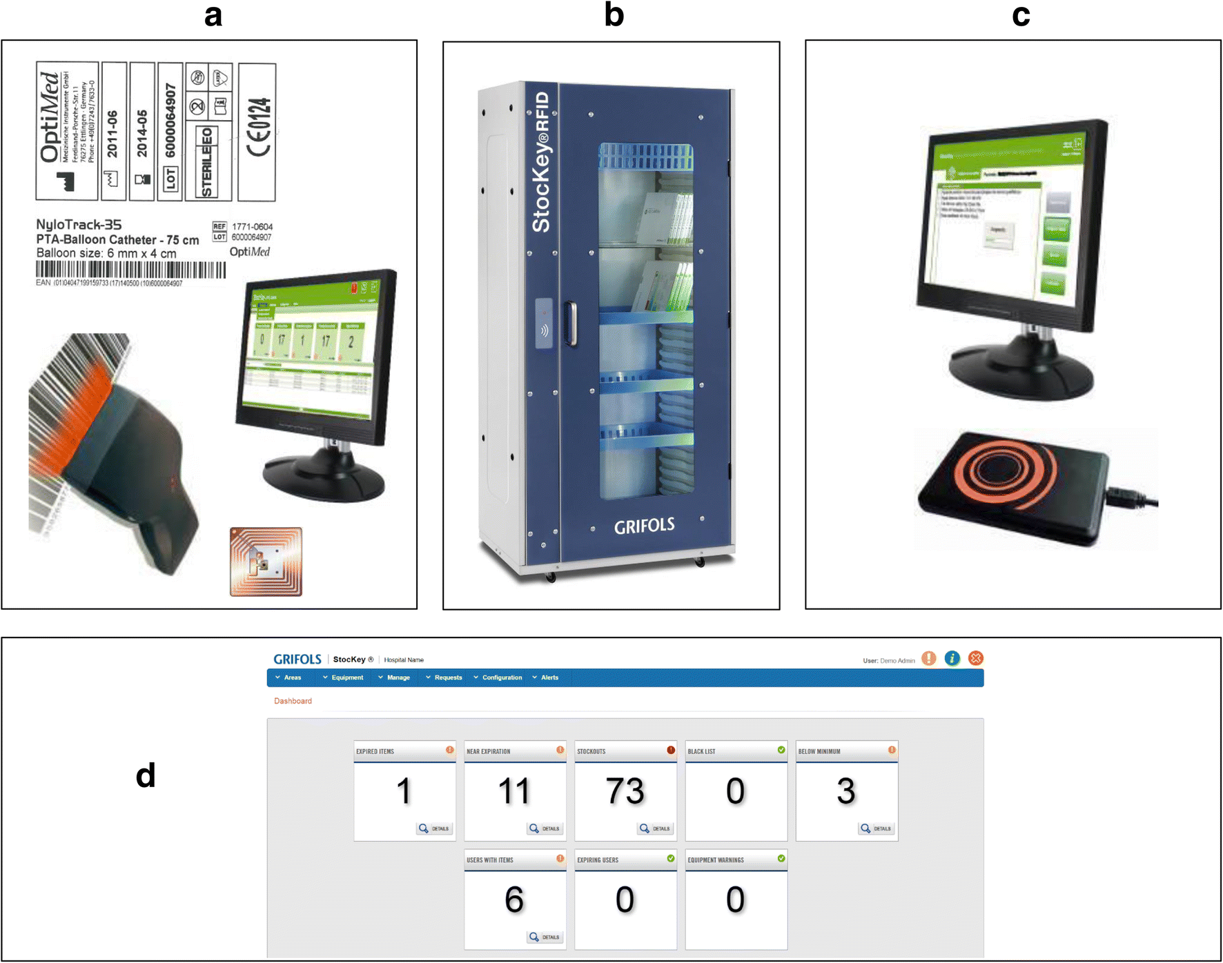 Implementation and Evaluation of a RFID Smart Cabinet to Improve
