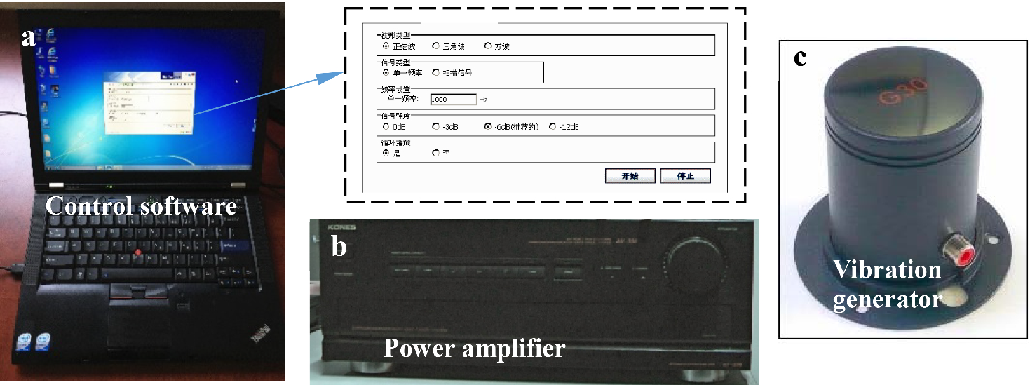 Crack Detection in Concrete Parts Using Vibrothermography | SpringerLink