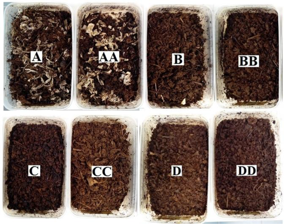 Experimental Biodegradable Traffic >> Biodegradation Disintegration Of Selected Range Of Polymers Impact