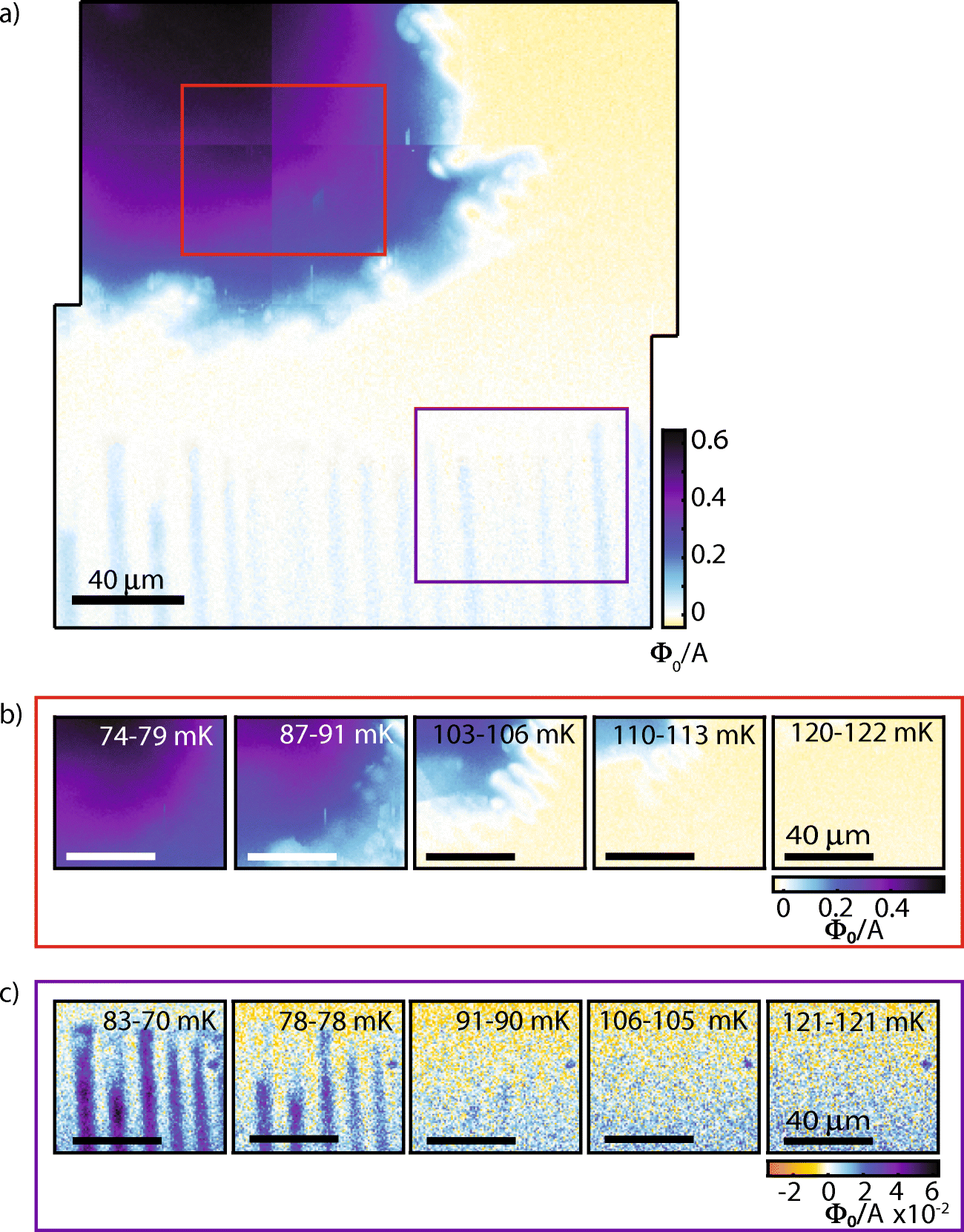 Modulation of Superconducting Transition Temperature in LaAlO3