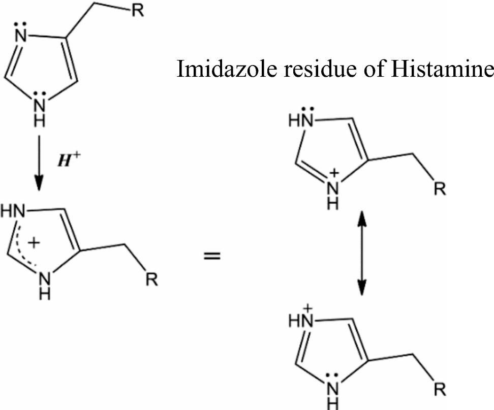 Adhesive Self Healing And Antibacterial Properties Of Cu