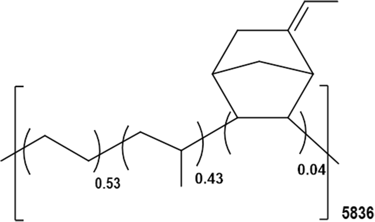 Hydroxylation Of Epdm As A Means For Ambient Temperature