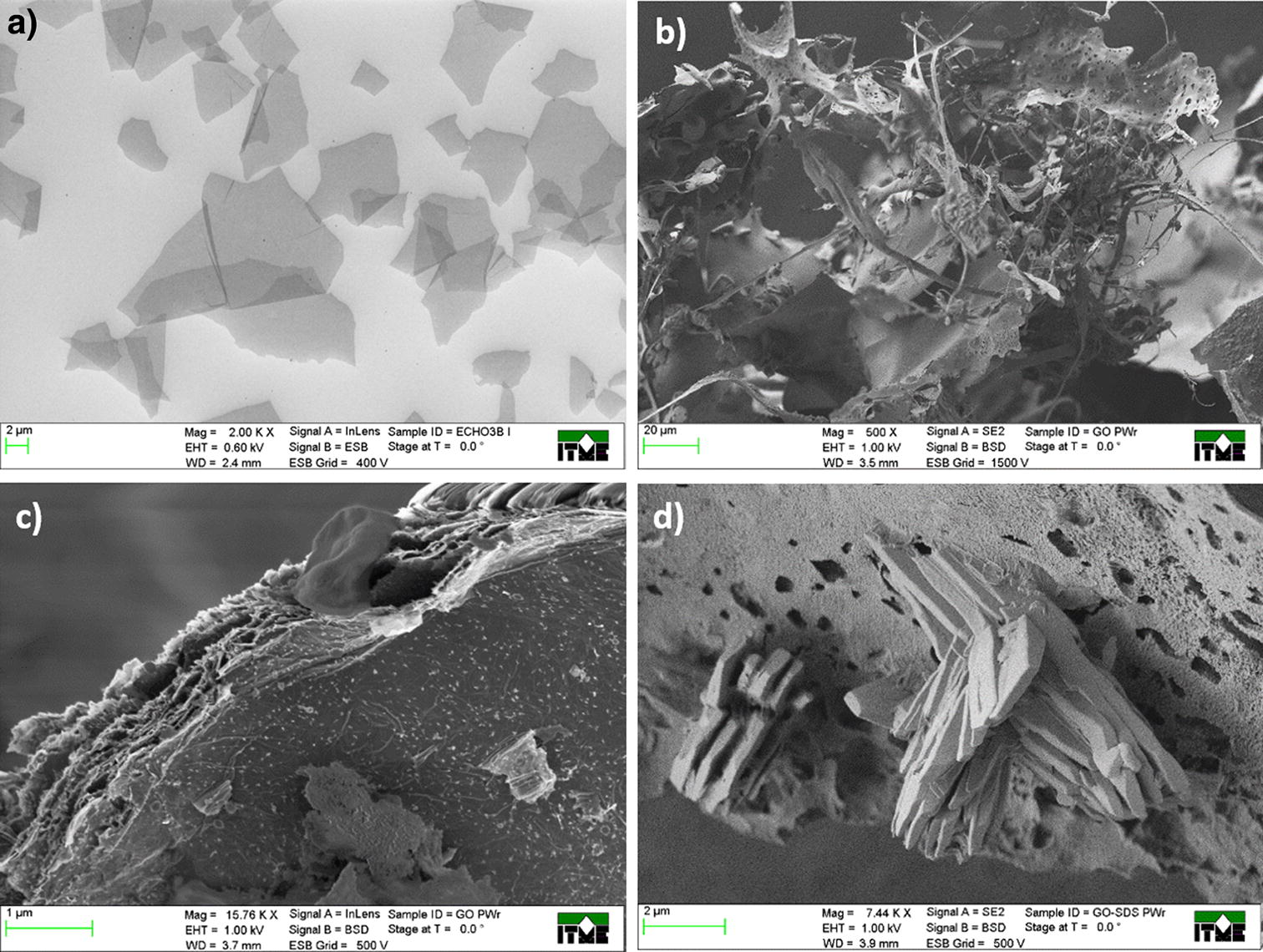 Influence of graphene oxide nanofluids and surfactant on thermal