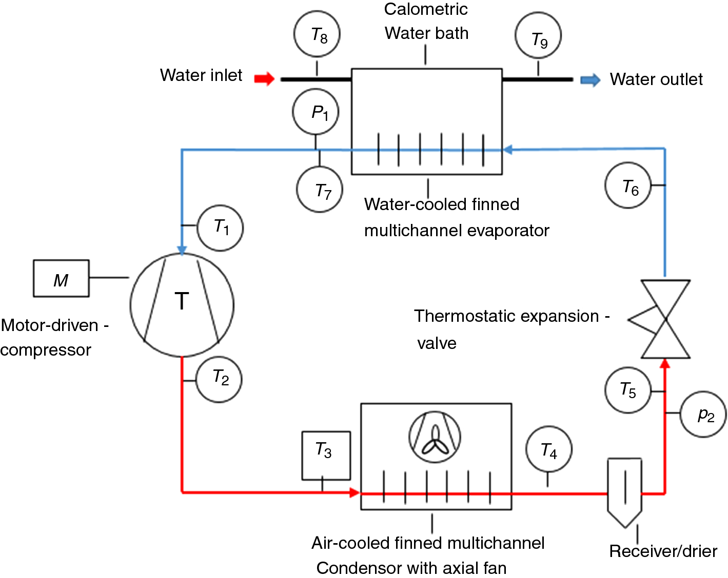 Performance Improvement In Mobile Air Conditioning System Using Fig1 Wiring Diagram For A Typical Fridge Compressor Note The Over Fig 1 Schematic