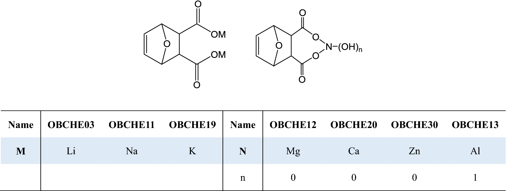 A novel β-nucleating agent for isotactic polypropylene