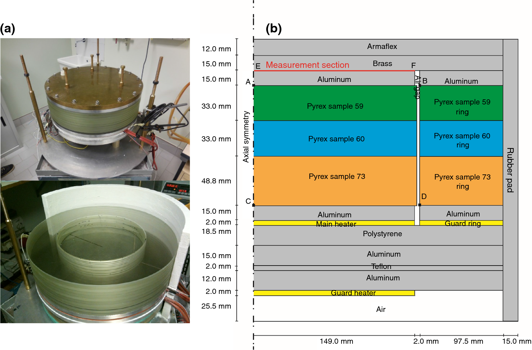 Experimental and numerical analysis in heat flow sensors