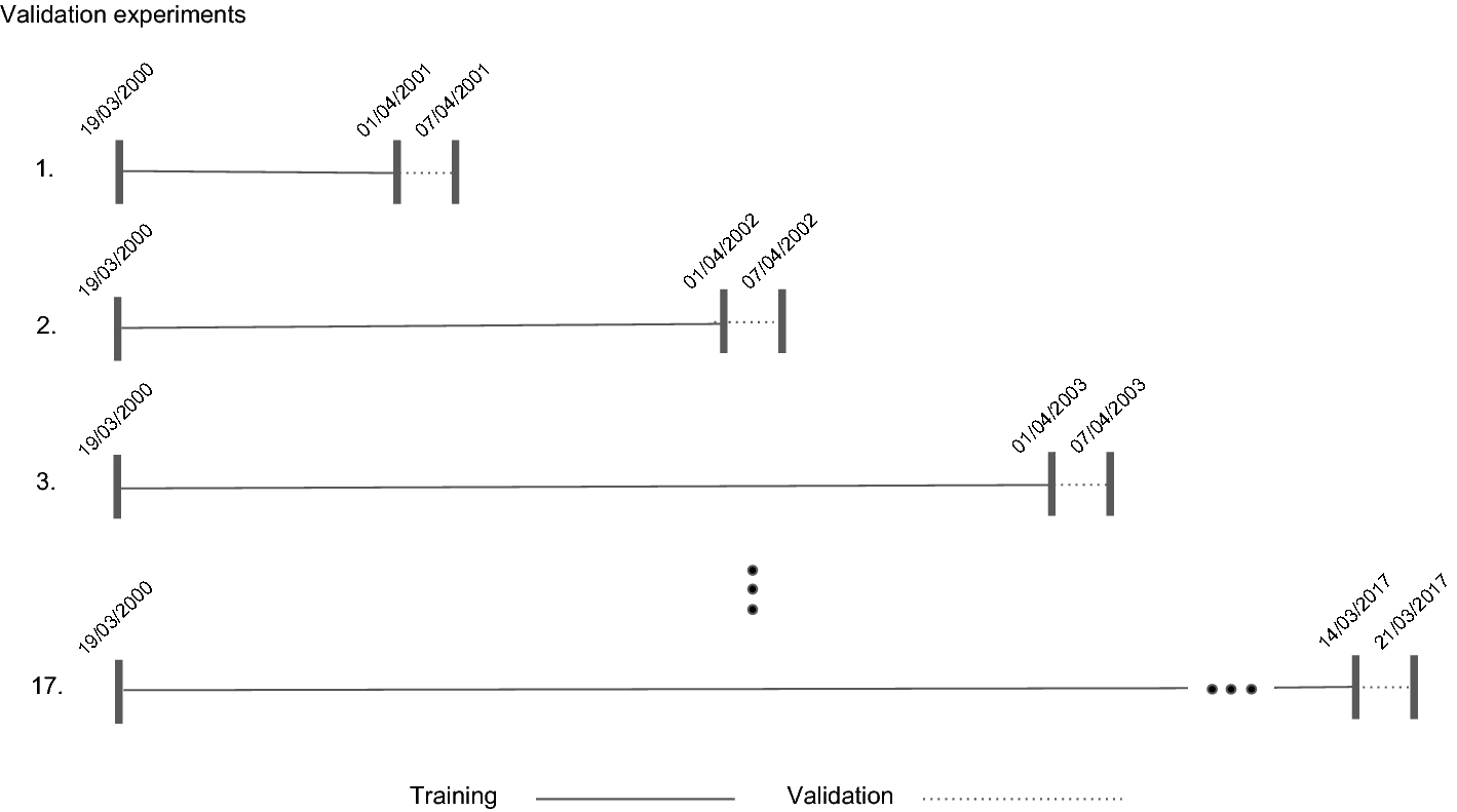 Modeling outcomes of soccer matches | SpringerLink