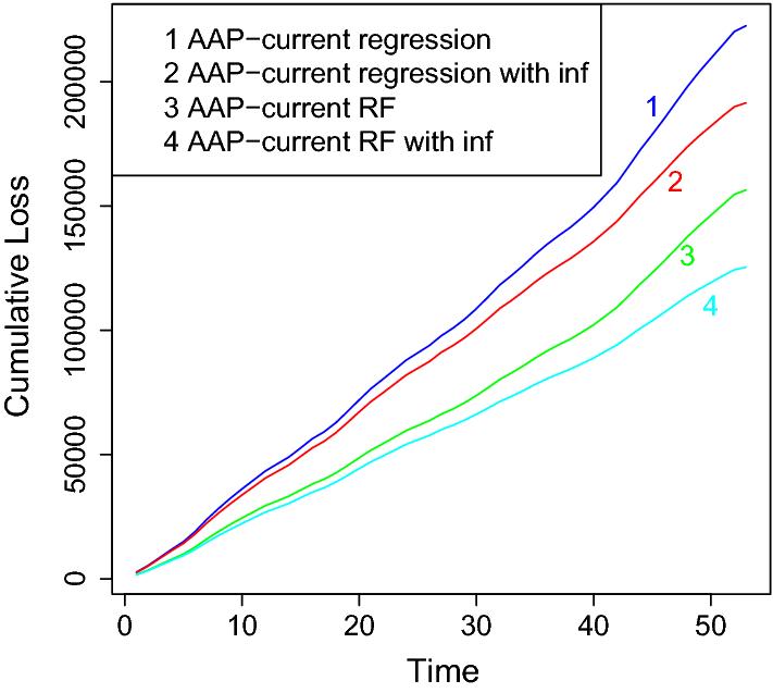 Aggregating Algorithm for prediction of packs   SpringerLink