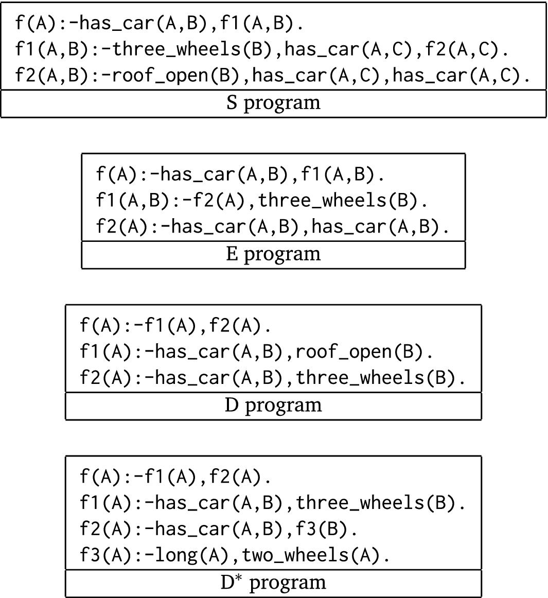 Logical reduction of metarules | SpringerLink