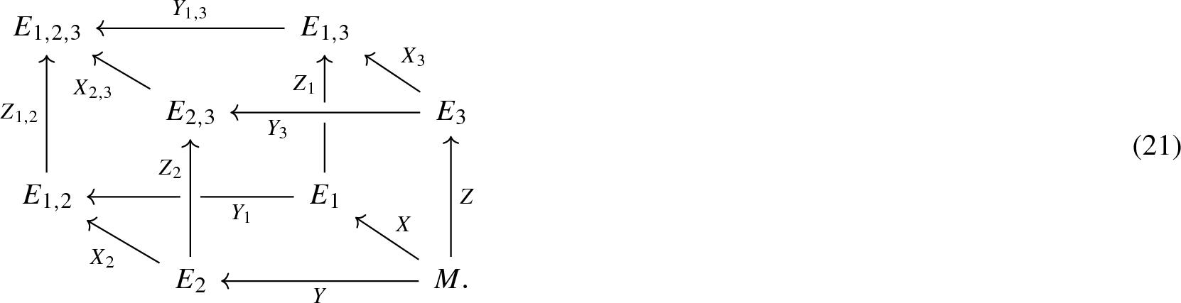 Warps, grids and curvature in triple vector bundles   SpringerLink on
