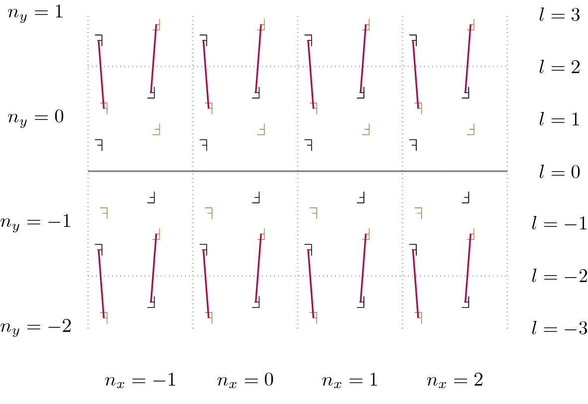 Crystallographic bulk-edge correspondence: glide reflections and
