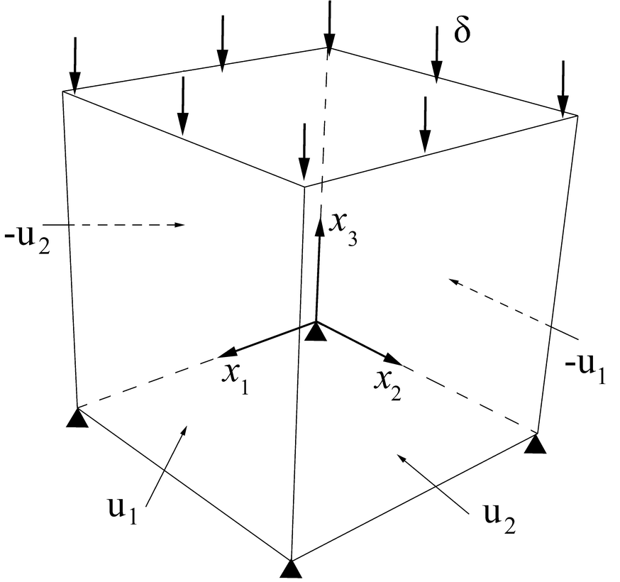 A numerical model based on Voronoi tessellation for the simulation