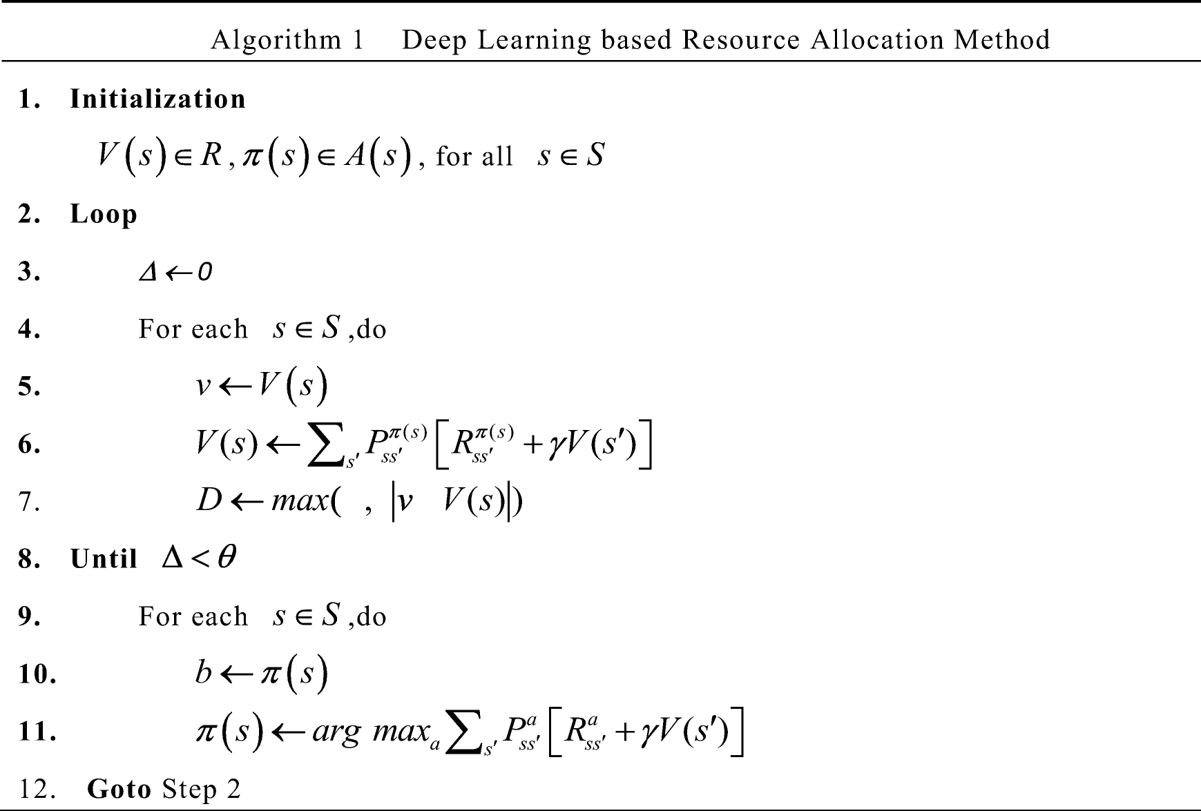 Deep Learning Based Cooperative Resource Allocation in 5G