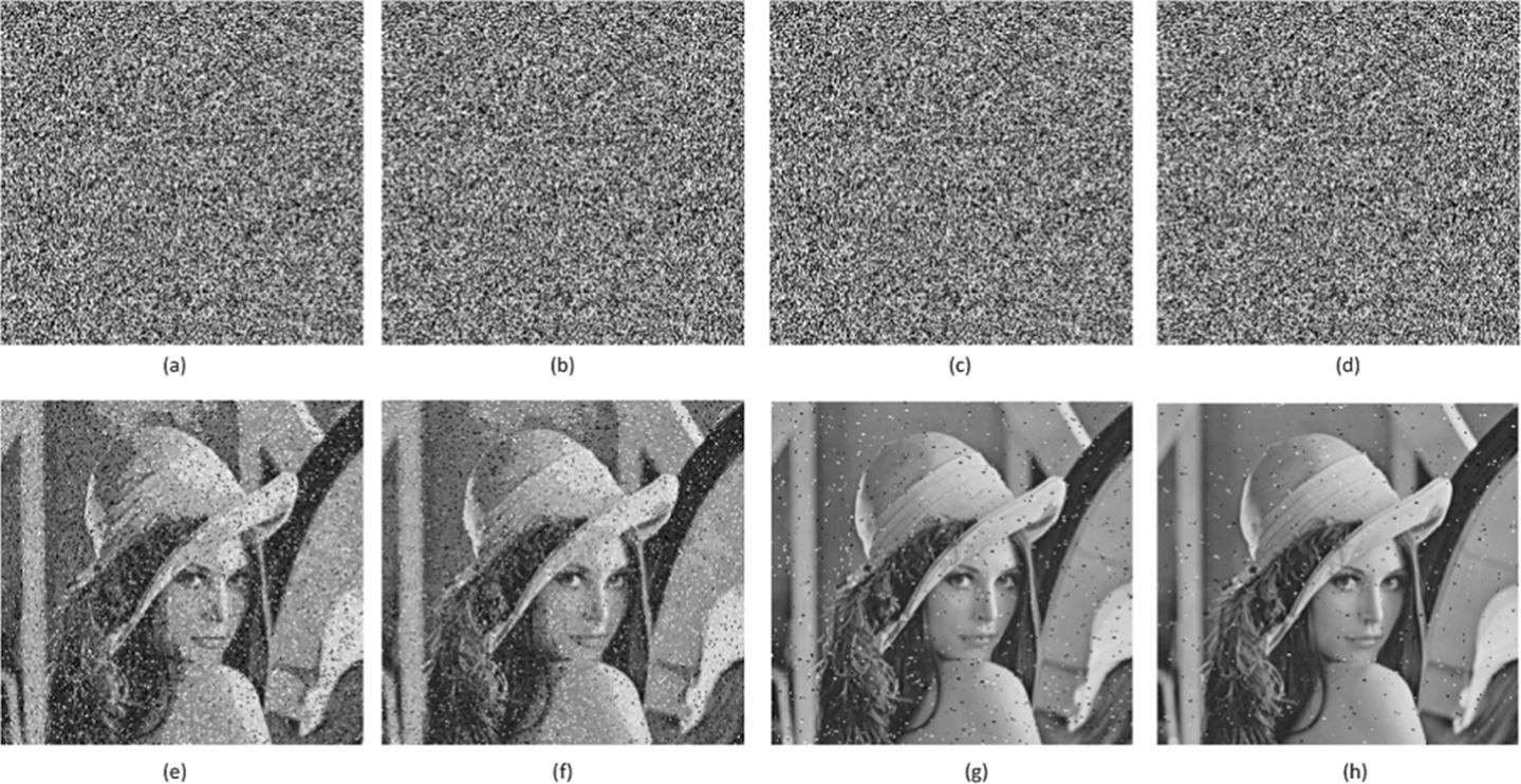 A novel fractional order chaos-based image encryption using