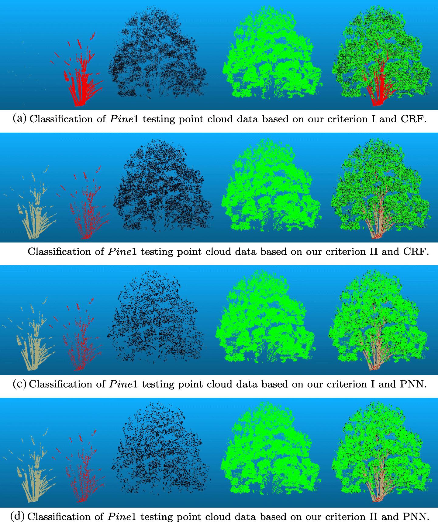 Point Cloud Normal Estimation Matlab