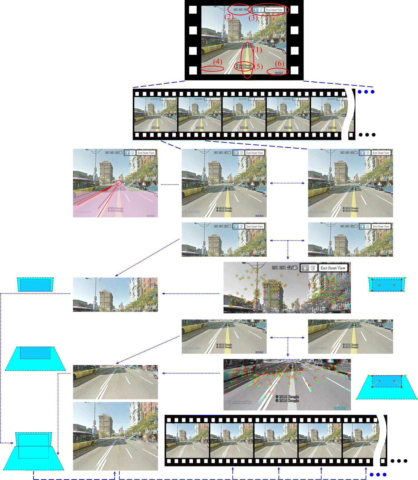 Automatic generation of video navigation from Google Street View