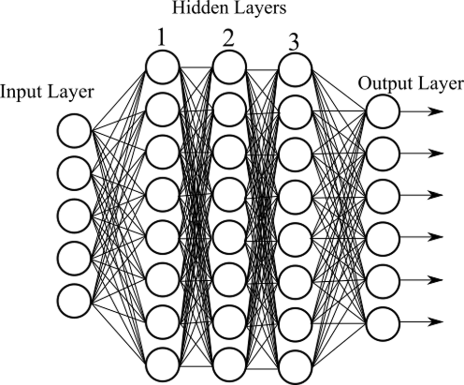 3d Convolutional Neural Network For Object Recognition A Review