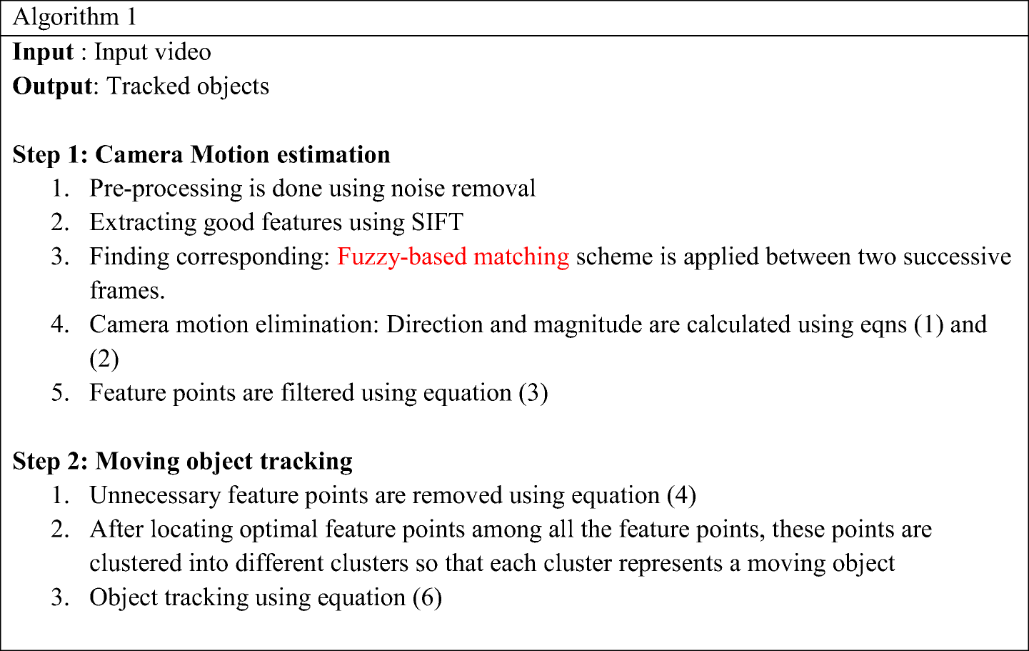 Efficient fuzzy feature matching and optimal feature points for