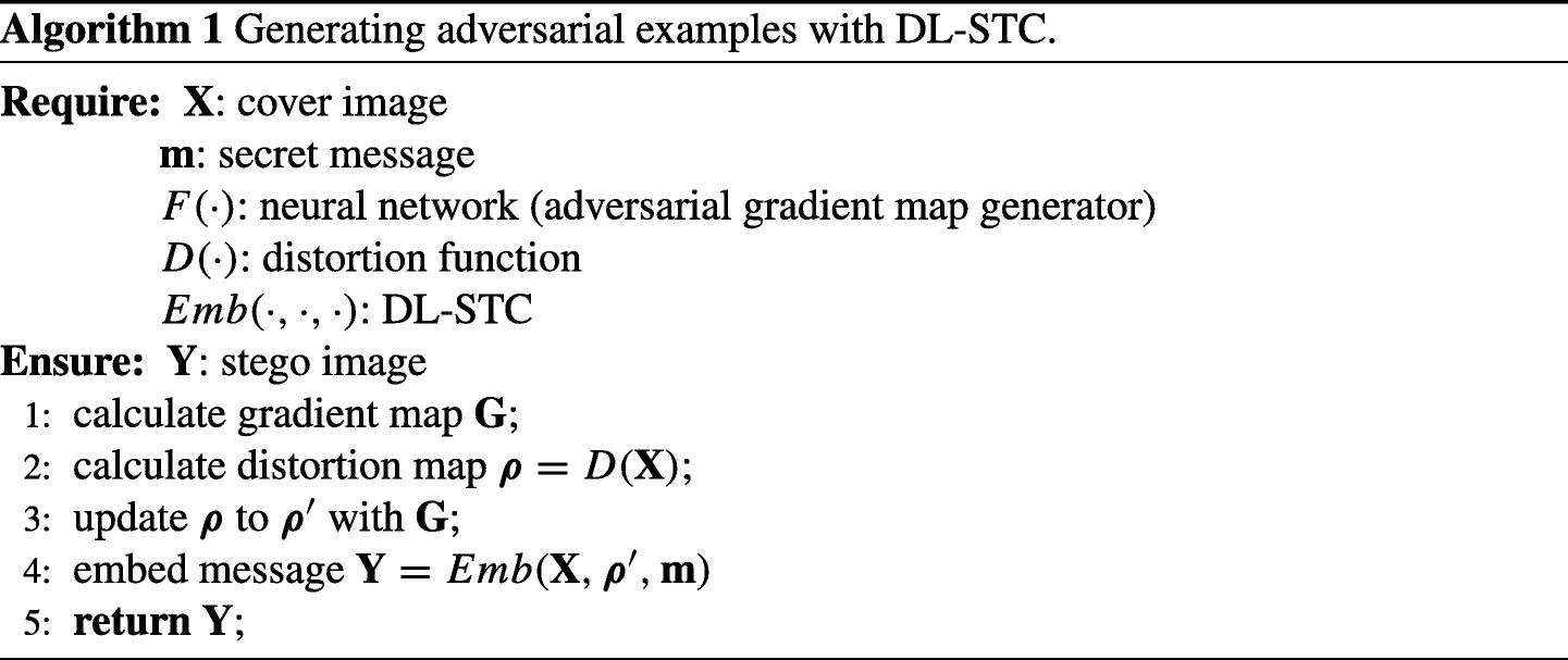 Adaptive spatial steganography based on adversarial examples