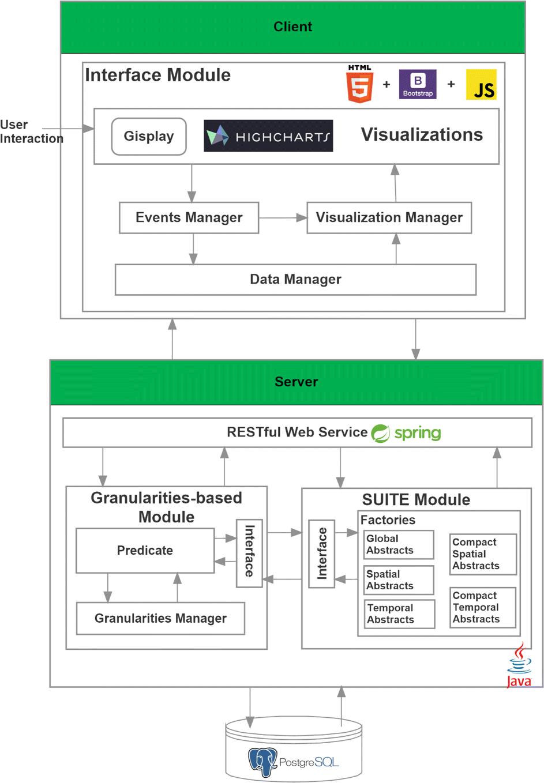 Visual analytics for spatiotemporal events | SpringerLink