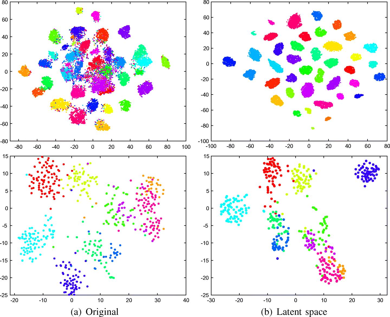 Asymmetric graph based zero shot learning   SpringerLink