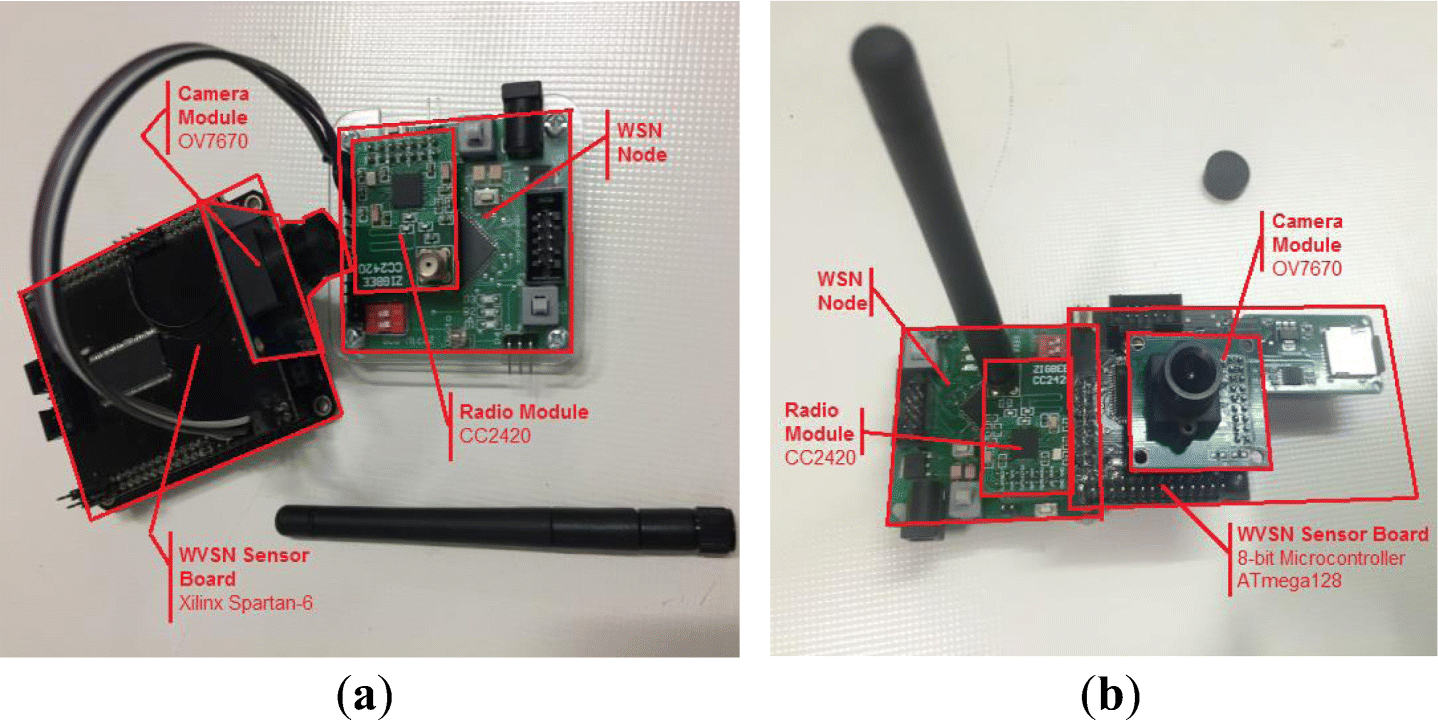On the processing architecture in wireless video sensor networks