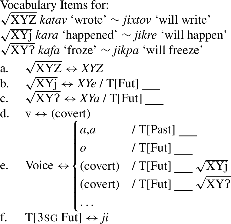 Templatic morphology as an emergent property   SpringerLink