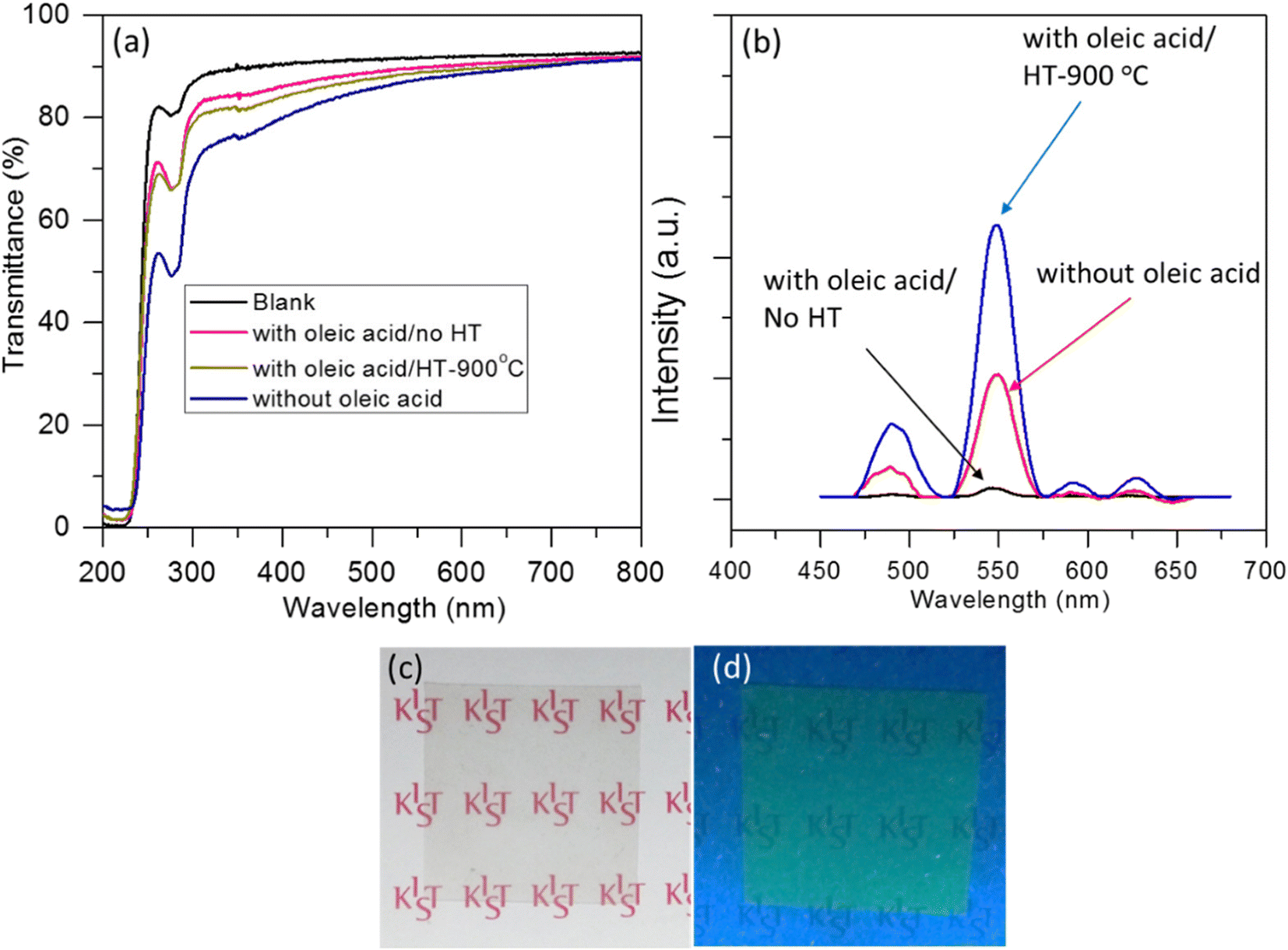 Flame Synthesized Y2o3tb3 Nanocrystals As Spectral Converting 10 Opti Art Rings