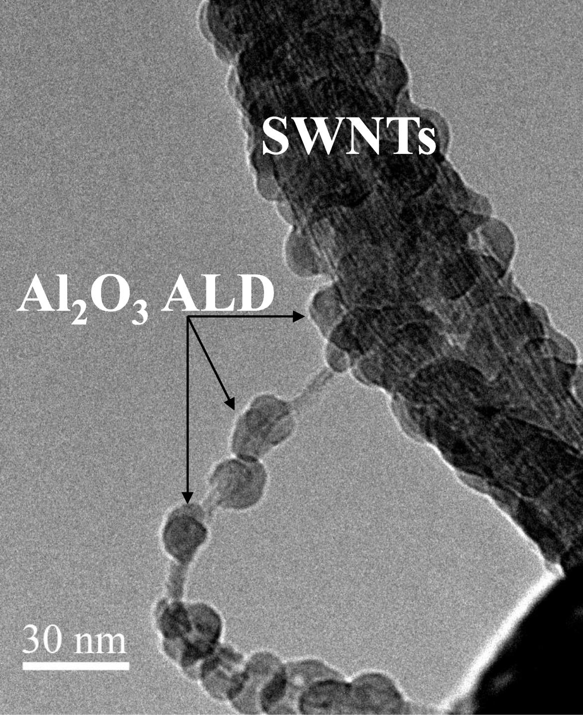Particle Atomic Layer Deposition Springerlink Wiring Diagram Komatsu Ck 30 Open Image In New Window