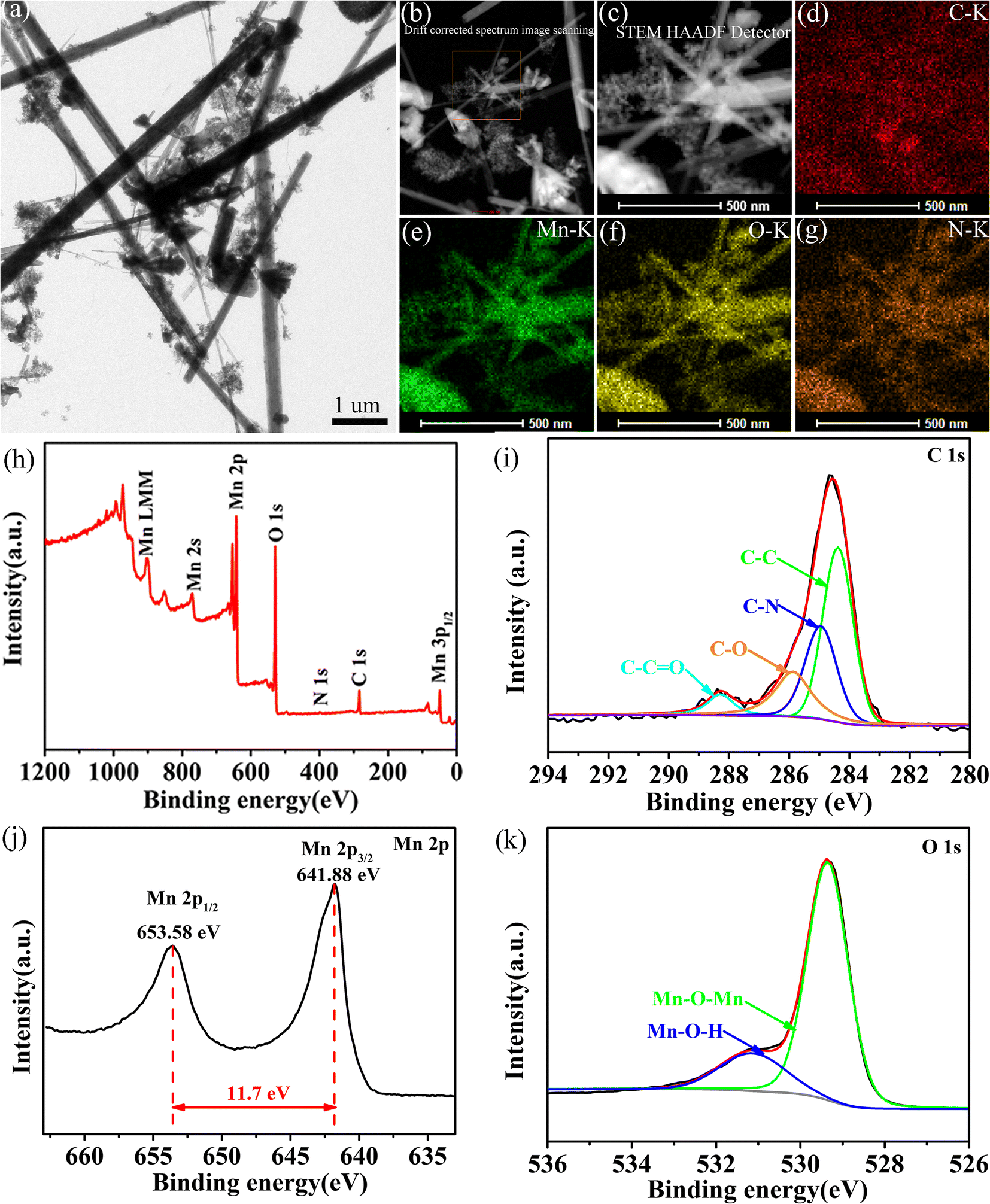 Manganese oxides/N-doped carbon particles with high capacity