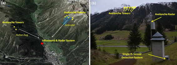 Automatic detection of avalanches: evaluation of three different