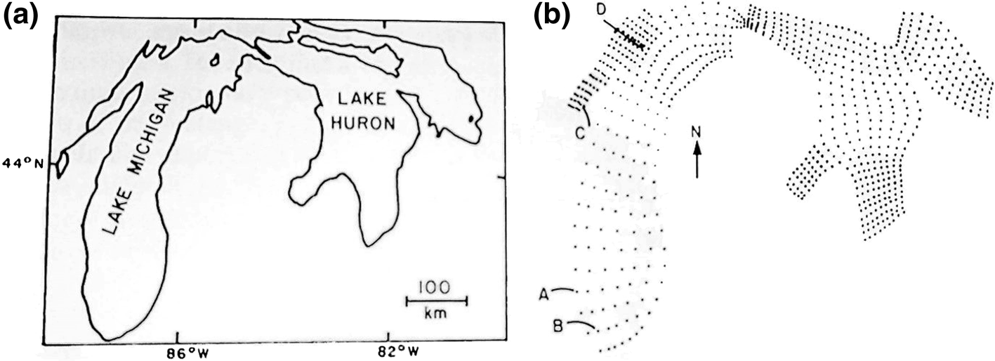 A review of cyclone track shifts over the Great Lakes of