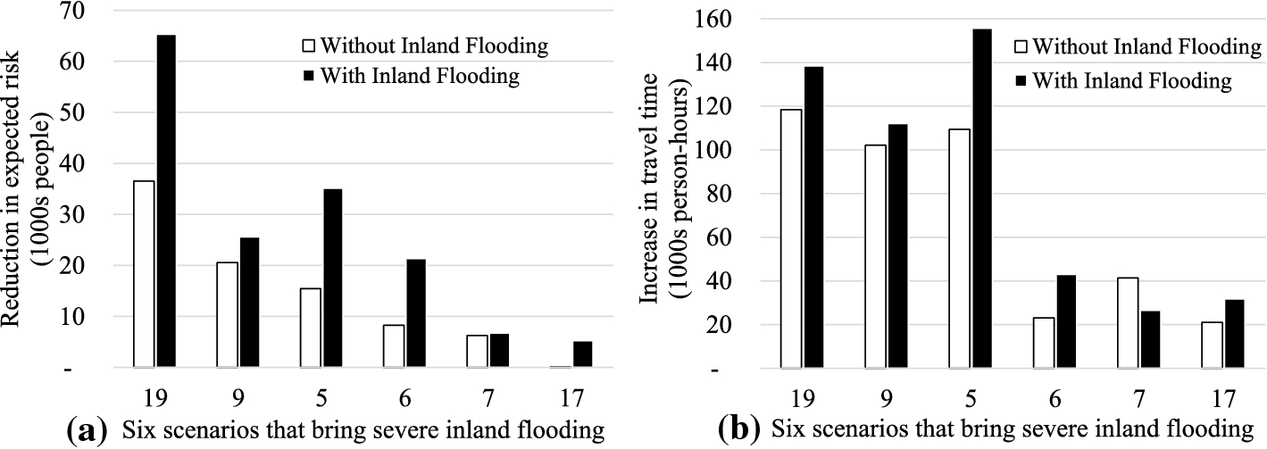 Incorporating inland flooding into hurricane evacuation