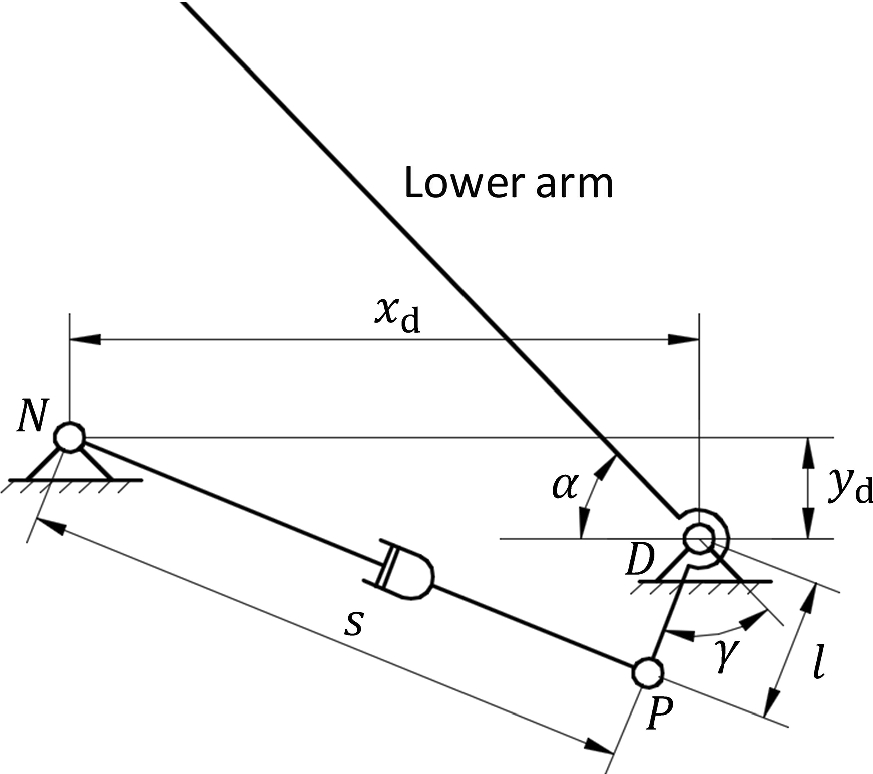Effect Of The Nonlinear Displacement Dependent Characteristics Of A