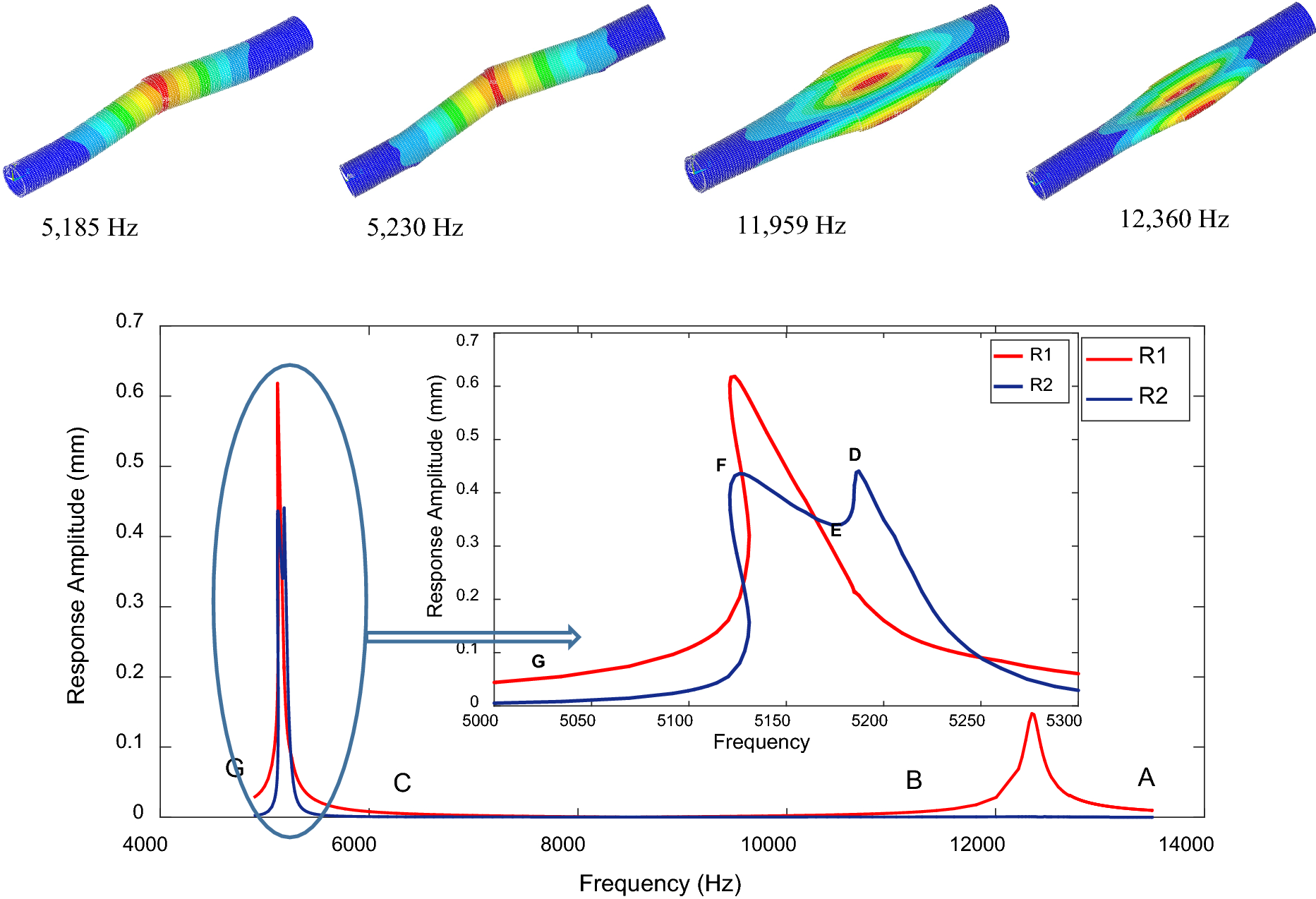 Frequency-adaptive bilinear reduced-order model for structures with
