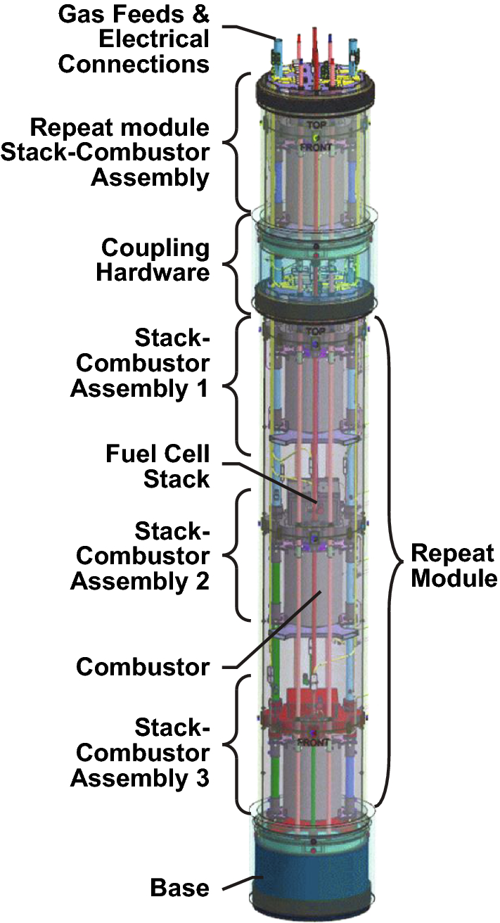 Design And Dispatch Optimization Of A Solid Oxide Fuel Cell Assembly Diagram Shows The Electron Movement As Hydrogen Oxygen Fig 1 Schematic Geothermic Module