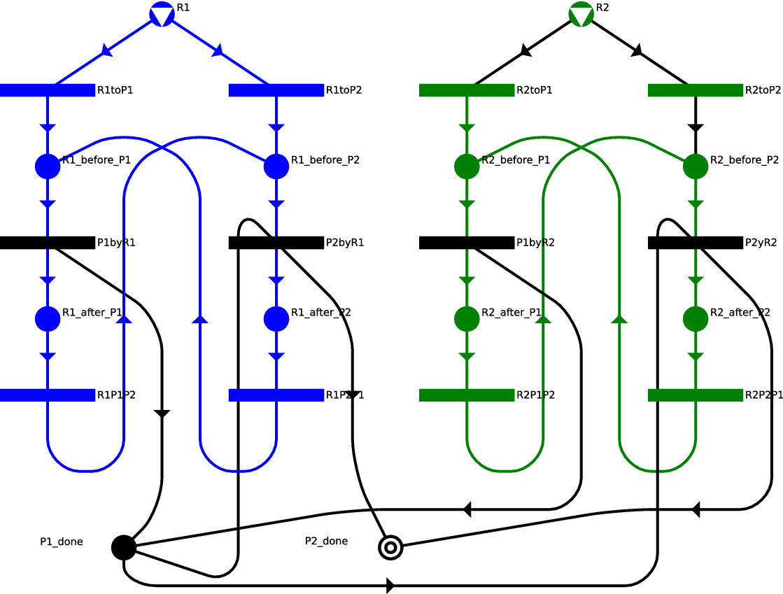 Production line balancing by P-graphs | SpringerLink