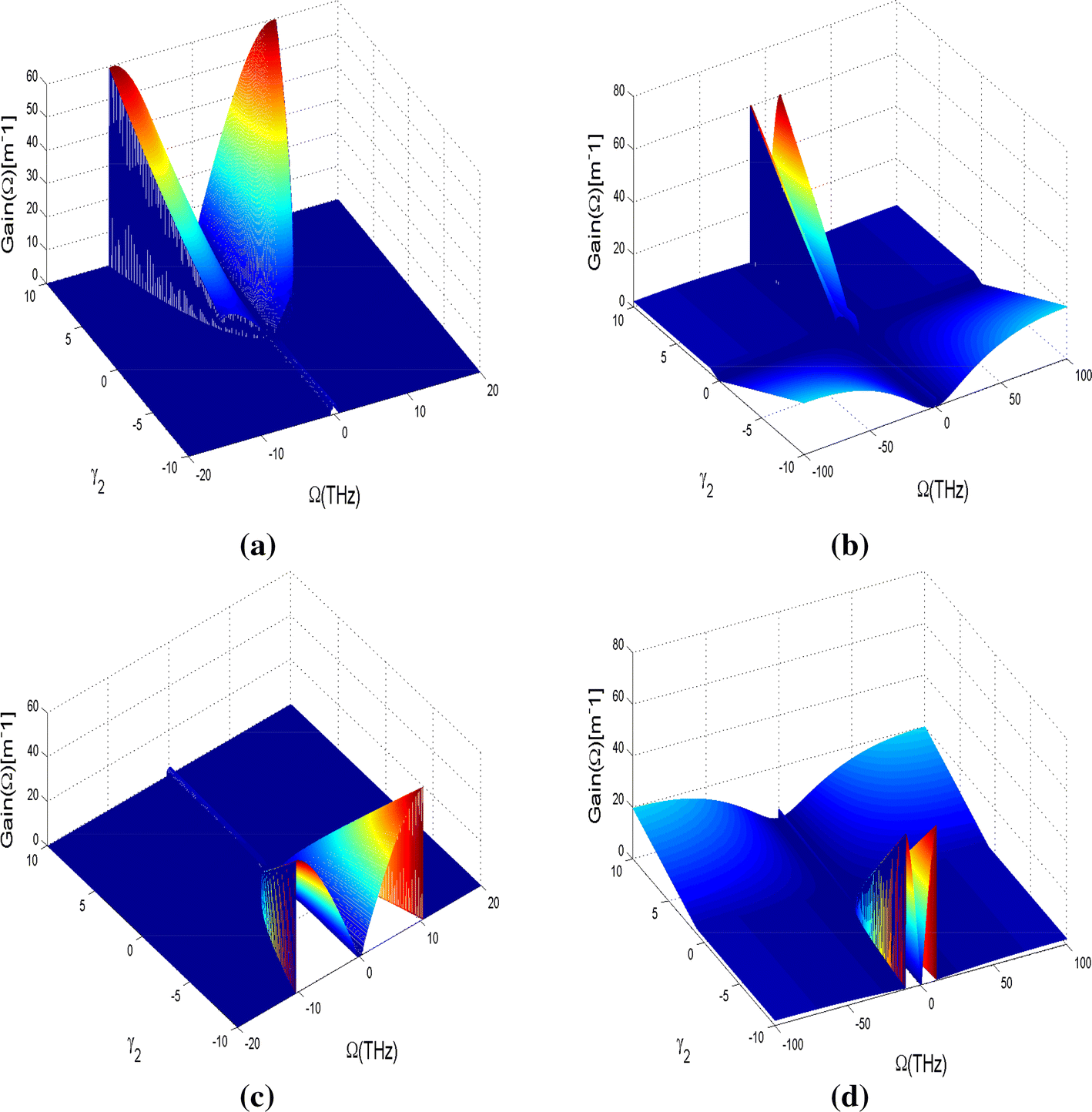Modulational instability in nonlinear oppositely directed