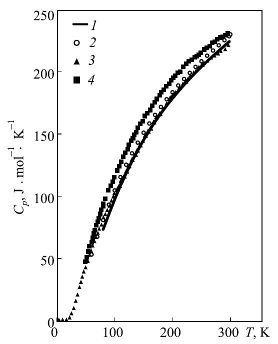 Low Temperature Thermodynamic Functions Of Gadolinium Hafnate