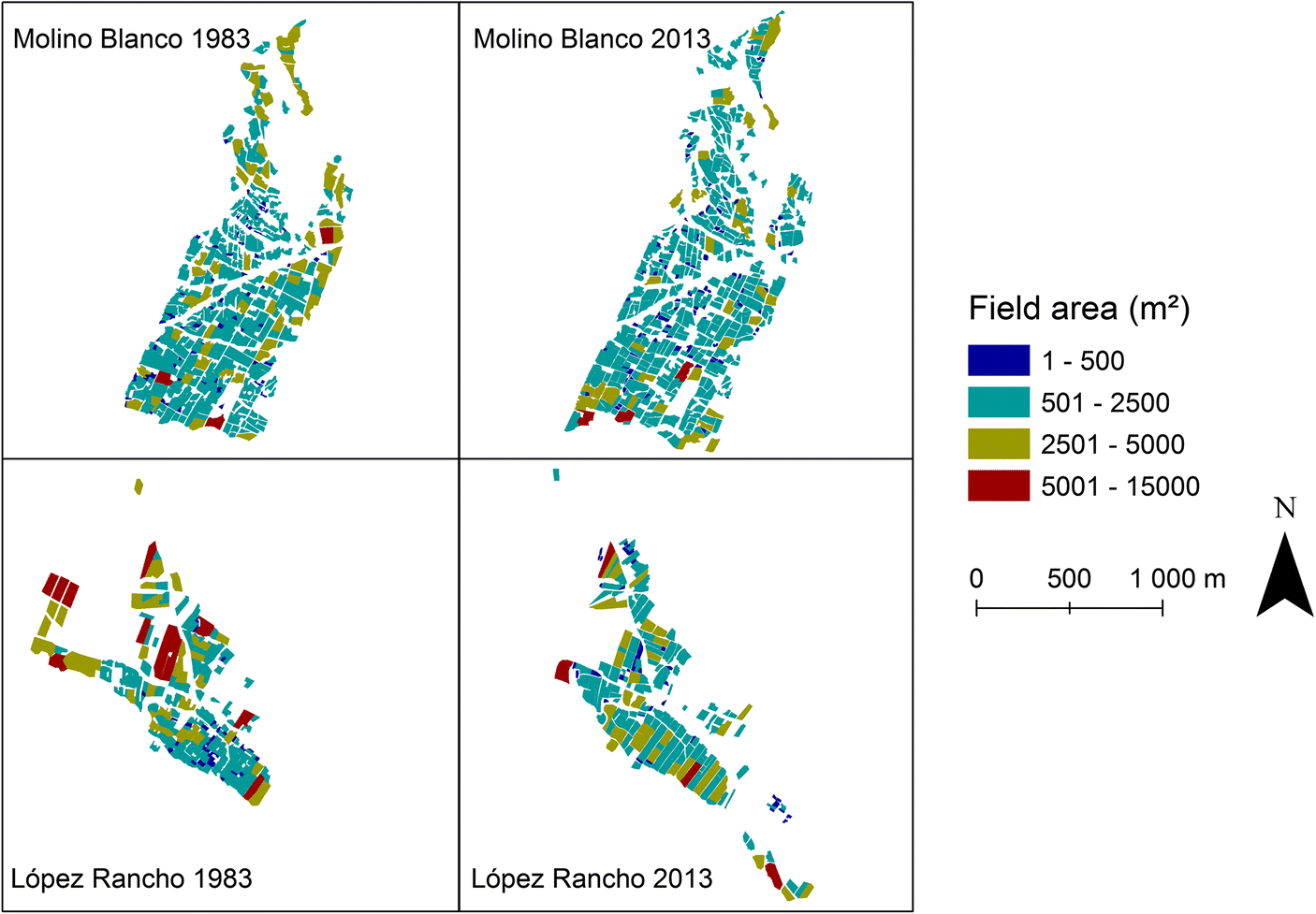 Migration Related Land Use Dynamics In Increasingly Hybrid