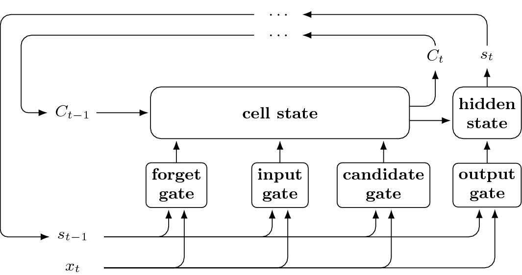 Quantum Neural Network Github