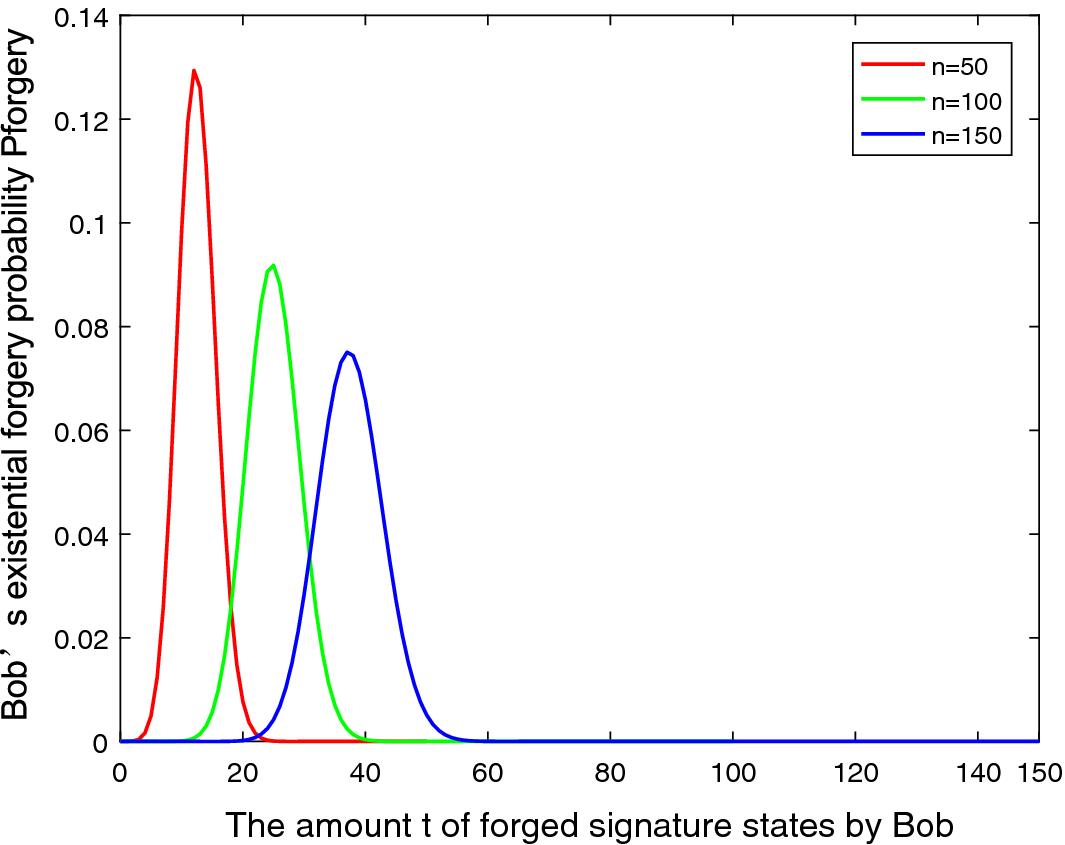 Arbitrated quantum signature scheme with quantum walk-based