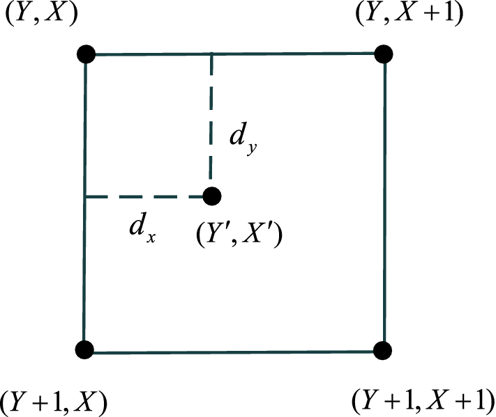 Quantum image scaling based on bilinear interpolation with