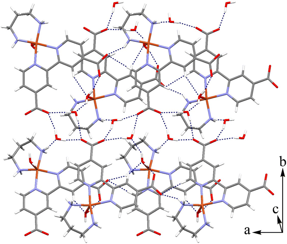 Coordination Number In Copperii Complexes With Bipyridine