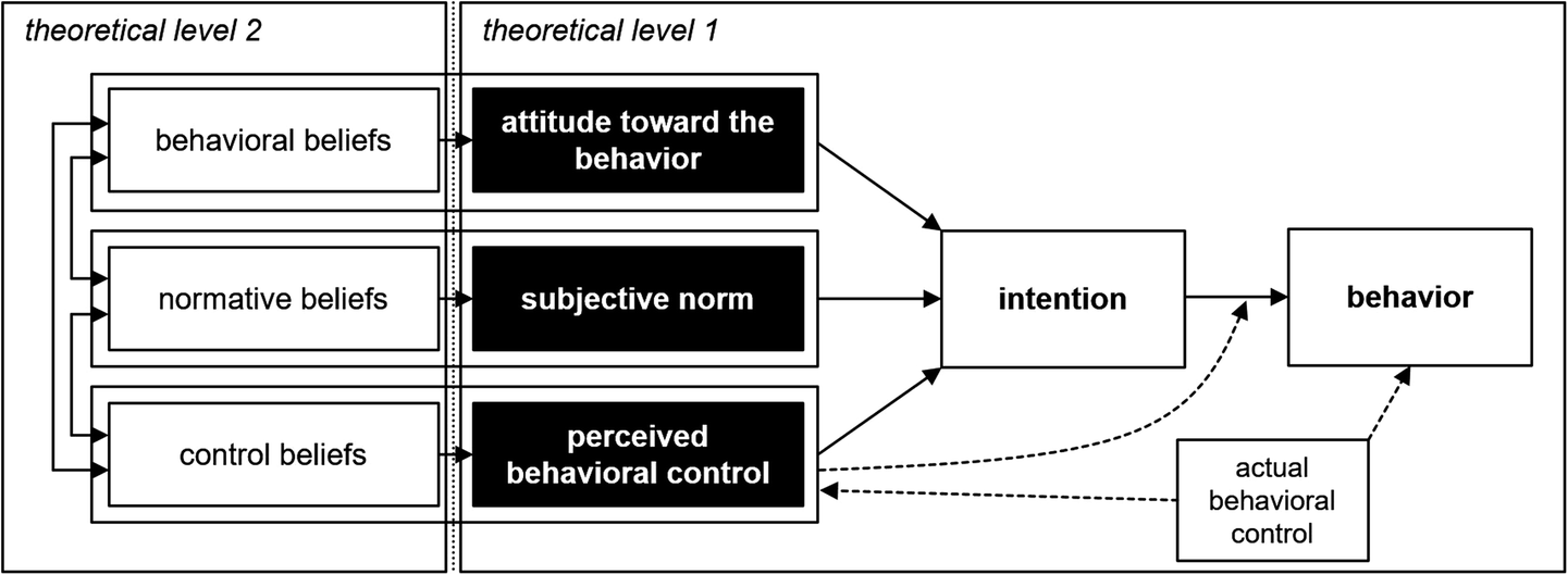 Attitudes of Biology Teachers Towards Learner-Generated