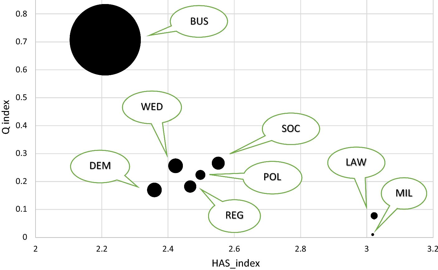 Exploring the influence of scientific journal ranking on